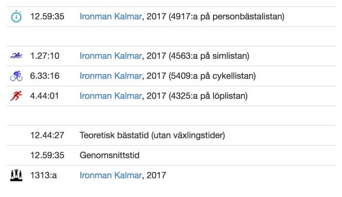 ironman2017landgren